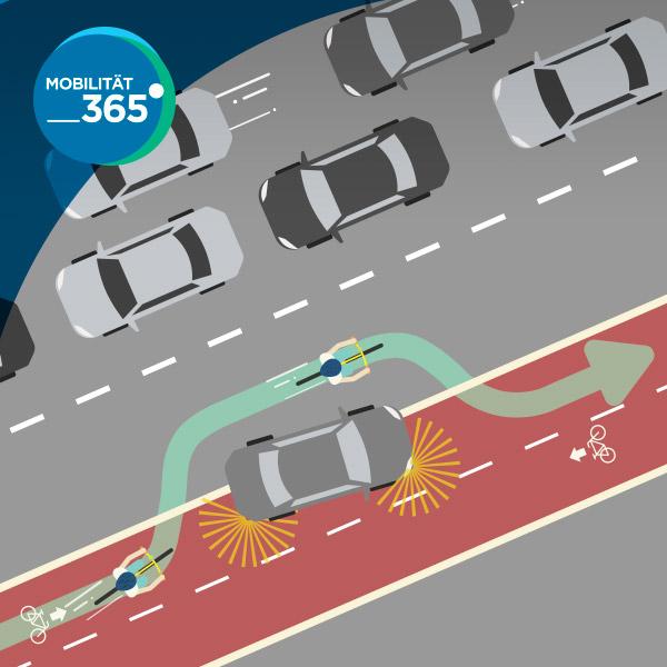 Generelles Halteverbot auf Radschutzstreifen